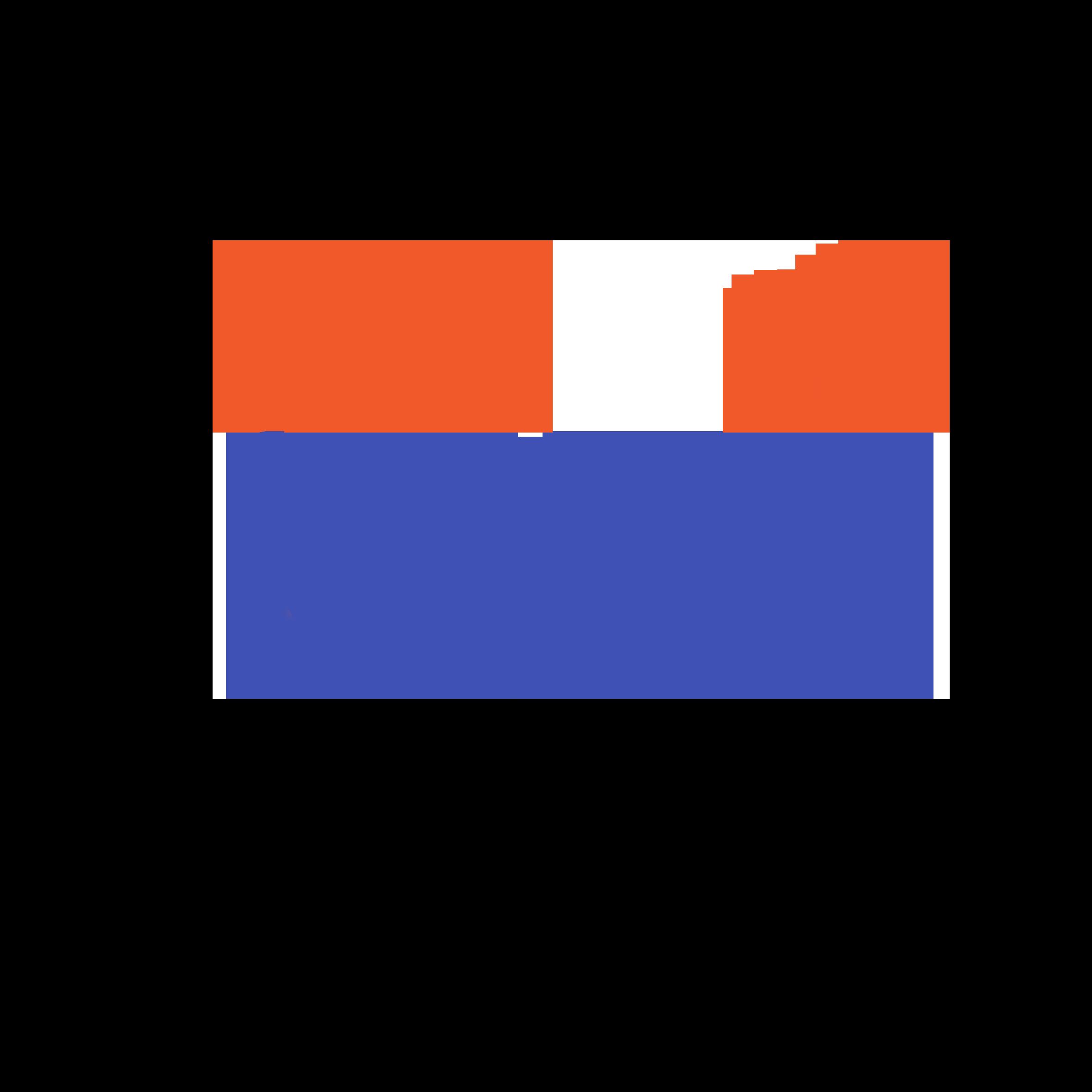 کنکوریکا